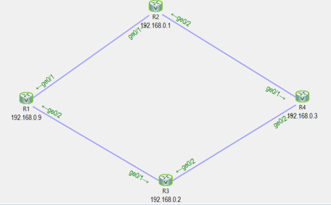 BGP - How to configure basic Multipath/Load balancing - Techstat