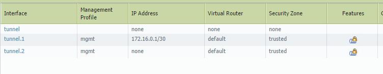Cisco ASA to Palo Alto Site to Site IPSEC VPN Failover - Techstat