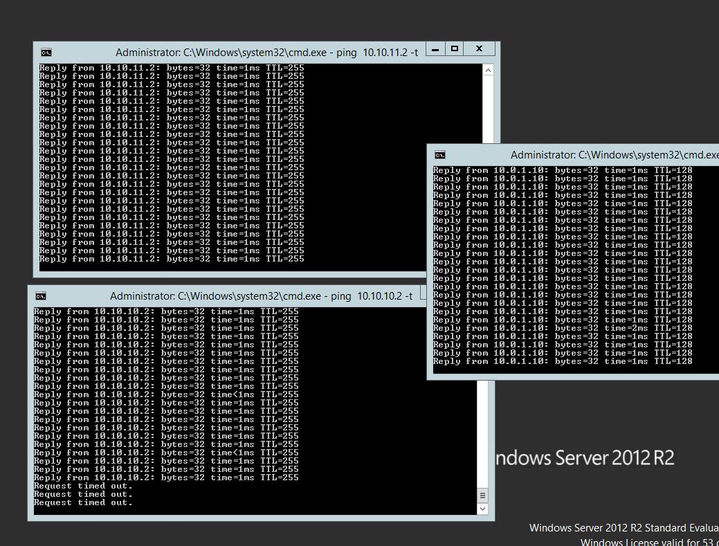 Cisco ASA VTI (9 7) Route Based VPN with load-balancing and